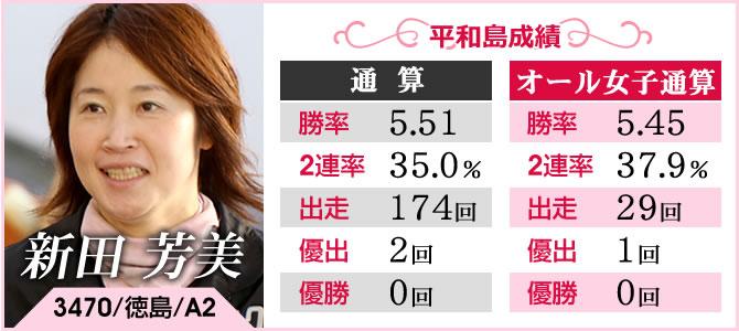 競艇選手 新田芳美 成績表
