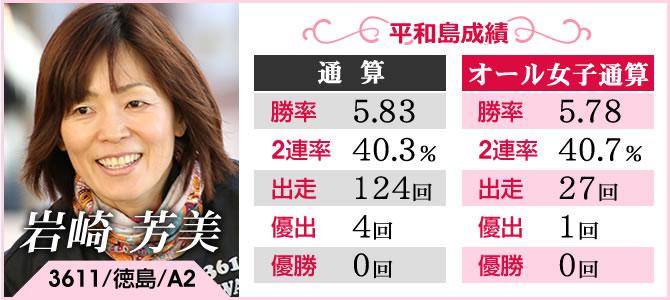 競艇選手 岩崎芳美 成績表
