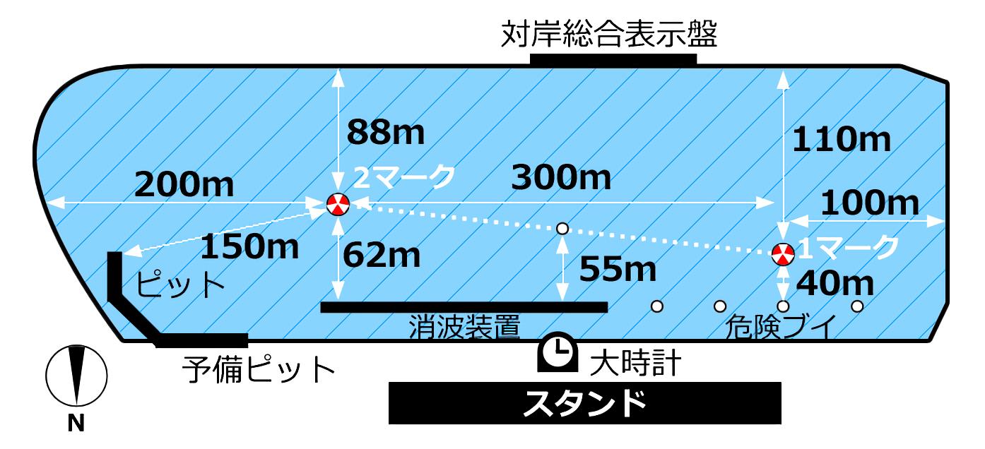 津競艇場の大きさや特徴