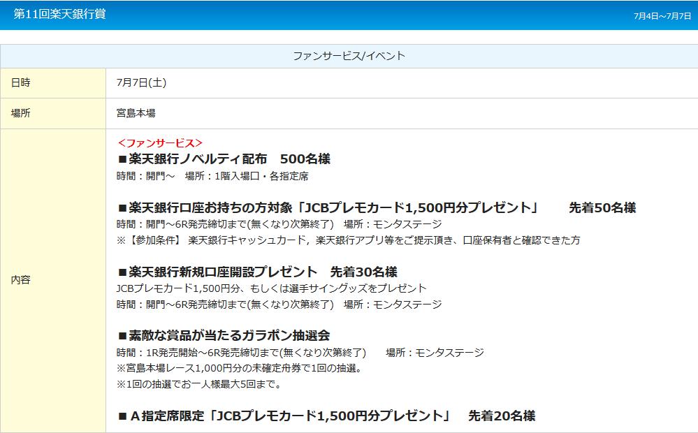 第11回楽天銀行賞 イベント情報