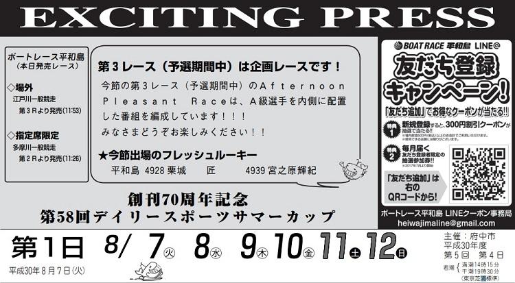 【競艇予想・平和島】デイリースポーツサマーカップ(2018.8.7)初日の買い目はコレ!