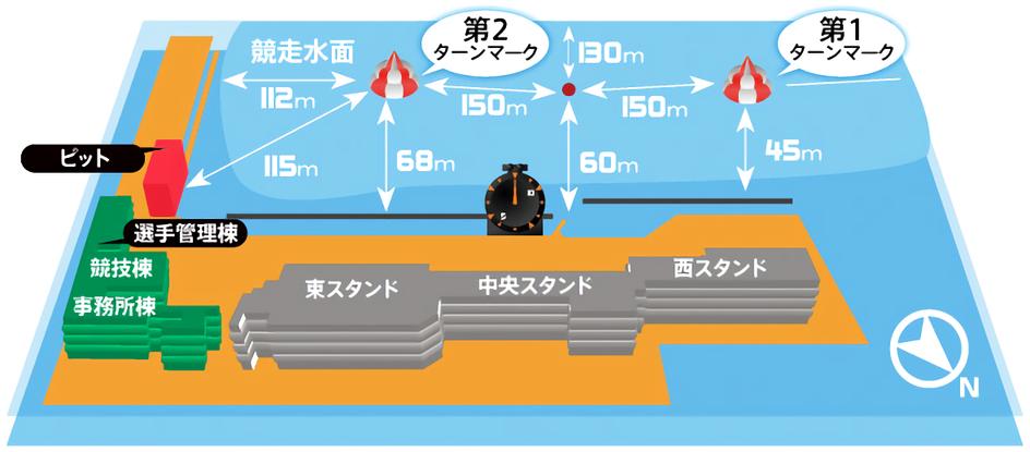 徳山ボートレース場(競艇場)の特徴や広さ