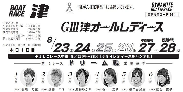【競艇予想・津】G3オールレディース(2018.8.23)初日の買い目はコレ!