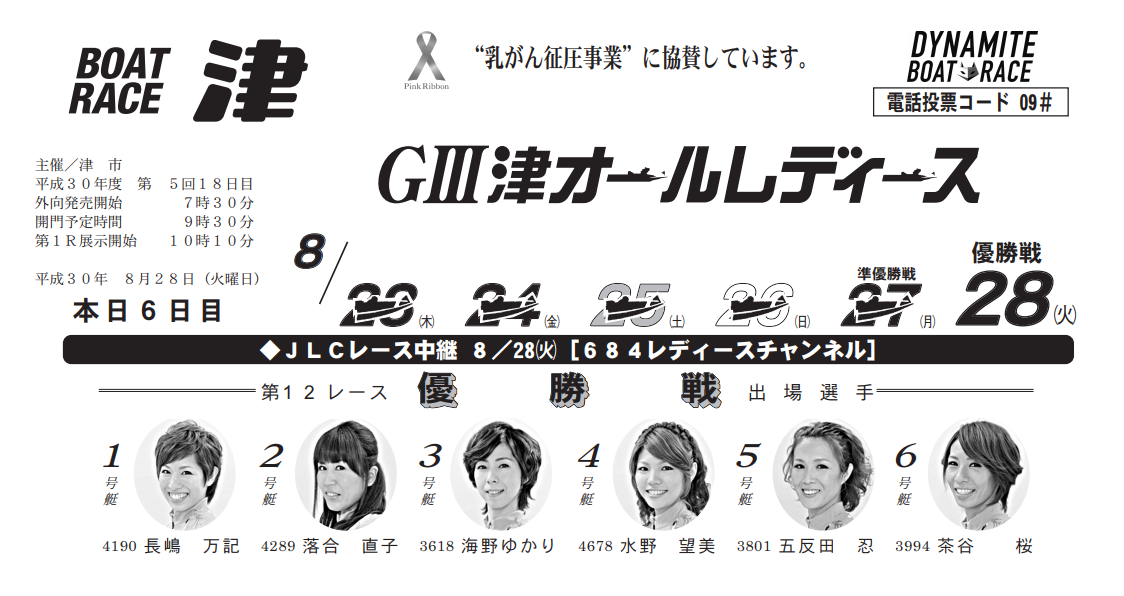 【競艇予想・津】G3オールレディース(2018.8.28)最終日の買い目はコレ!