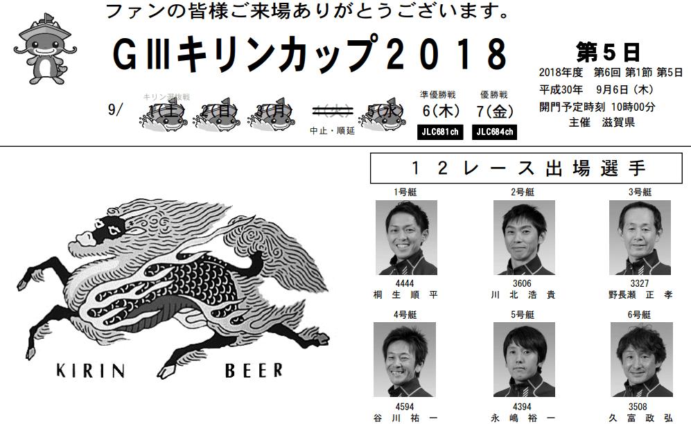 【競艇予想・びわこ】G3キリンカップ(2018.9.6)5日目の買い目はコレ!