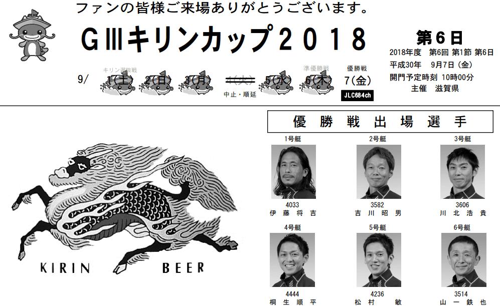 【競艇予想・びわこ】G3キリンカップ(2018.9.7)最終日の買い目はコレ!