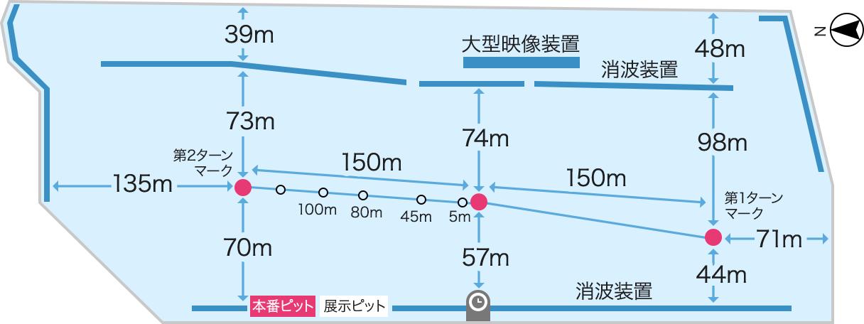 びわこ(琵琶湖)競艇場の特徴や水面