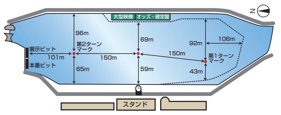 児島競艇場(ボートレース場)の特徴