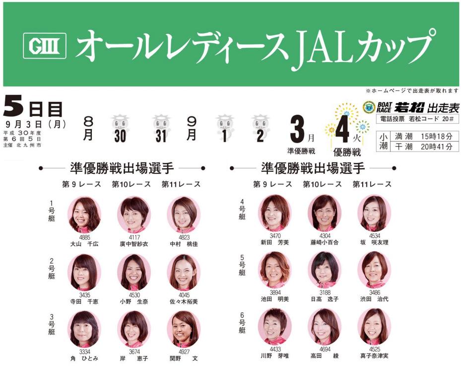 【競艇予想・若松】G3オールレディースJALカップ(2018.9.3)5日目の買い目はコレ!