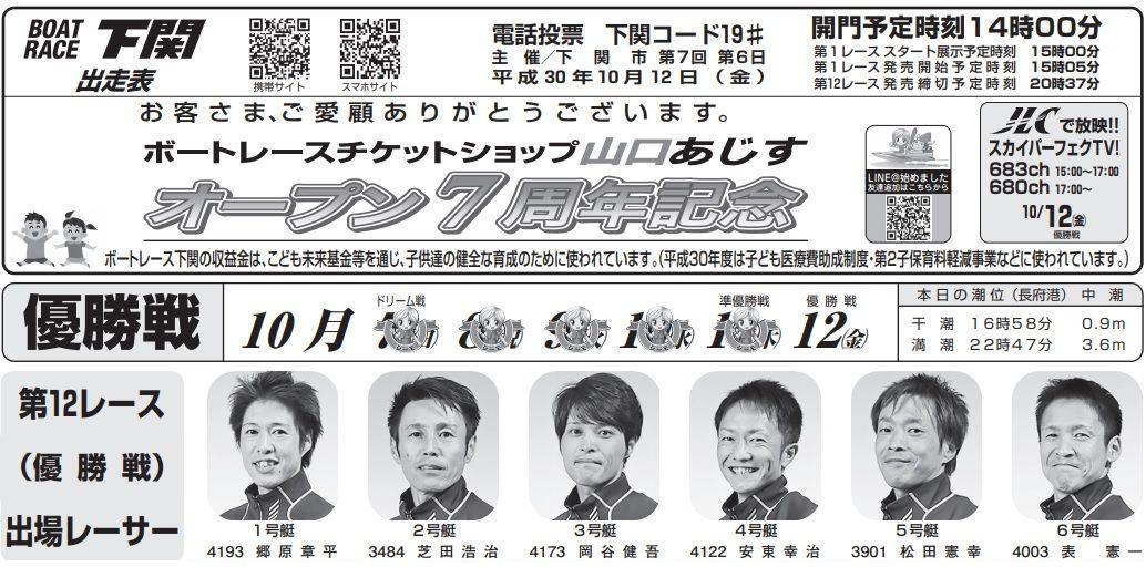 【競艇予想・下関(10/12)】BTS山口あじすオープン7周年記念(2018)最終日の買い目はコレ!