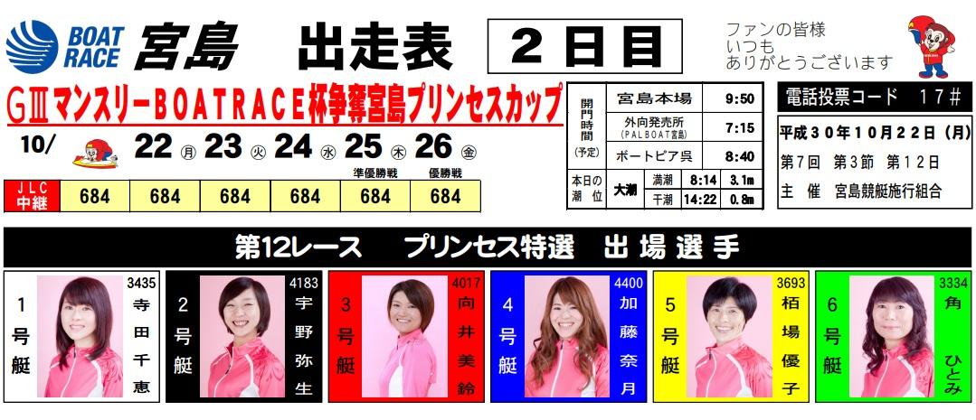 【競艇予想・宮島(10/22)】G3マンスリーBOATRACE杯プリンセスカップ(2018)2日目の買い目はコレ!