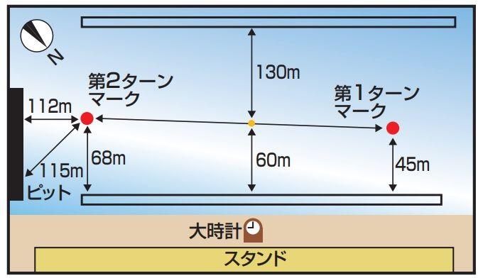 徳山ボートレース場の水面特徴や広さ