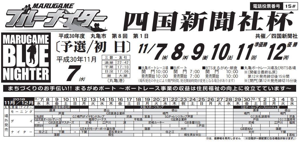 【競艇予想・丸亀(11.7)】四国新聞社杯(2018)初日の買い目はコレ!
