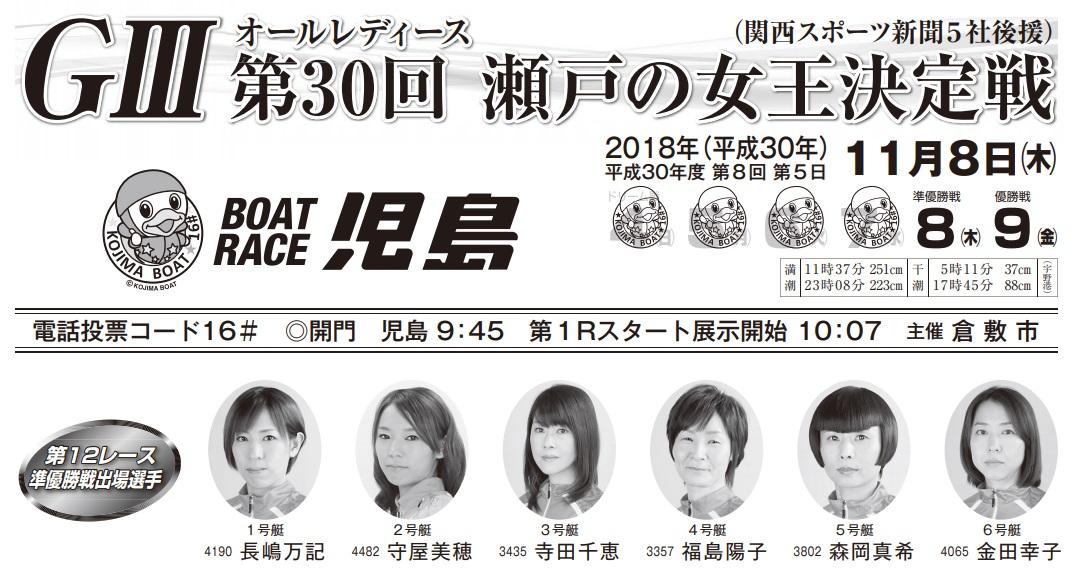 【競艇予想・児島(11.8)】G3瀬戸の女王決定戦(2018)5日目の買い目はコレ!
