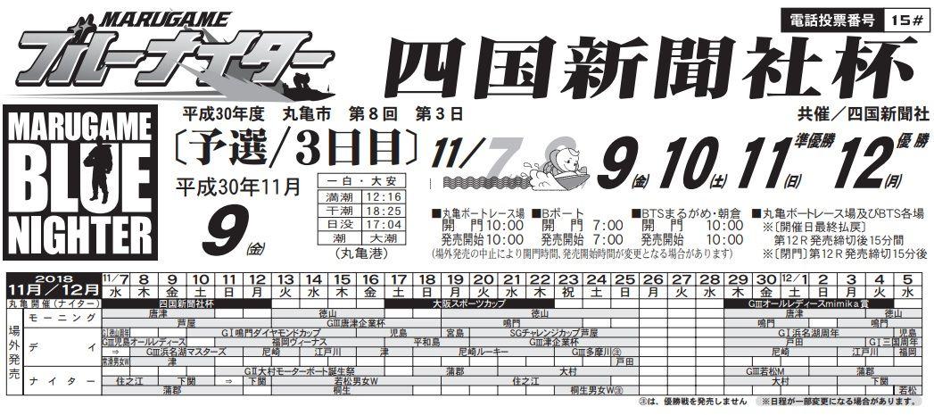 【競艇予想・丸亀(11.9)】四国新聞社杯(2018)3日目の買い目はコレ!