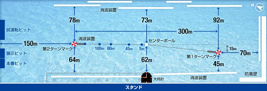 三国競艇場の広さや水面特徴