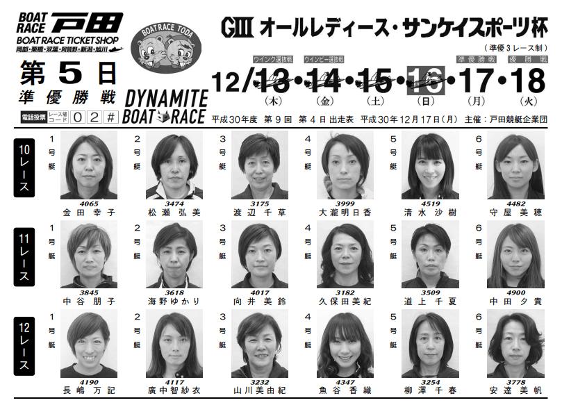 【戸田競艇予想(12/17)】G3オールレディース・サンケイスポーツ杯(2018)5日目の買い目はコレ!