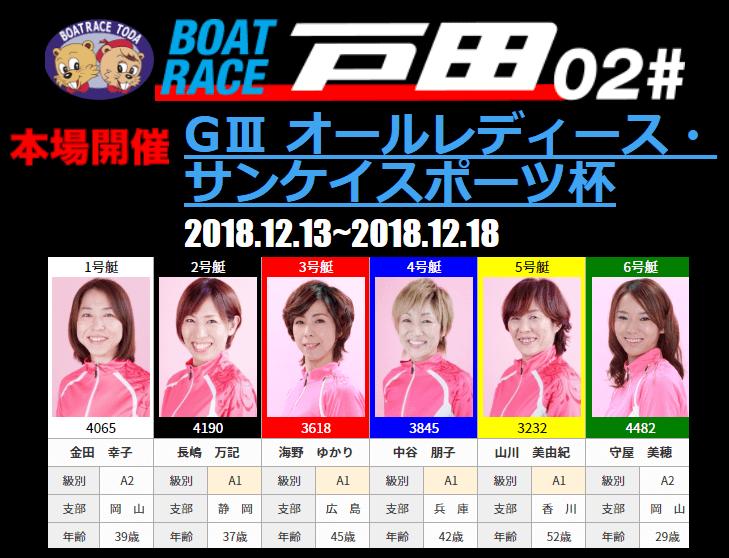 【戸田競艇予想(12/18)】G3オールレディース・サンケイスポーツ杯(2018)最終日の買い目はコレ!