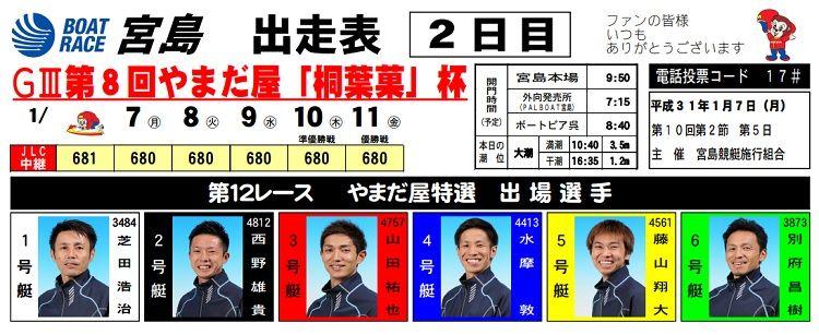 【宮島競艇予想(1/7)】G3第8回やまだ屋「桐葉菓」杯(2019)2日目の買い目はコレ!