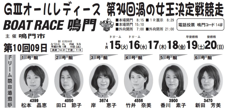 【鳴門競艇予想(1/15)】渦の女王決定戦競走(2019)初日の買い目はコレ!
