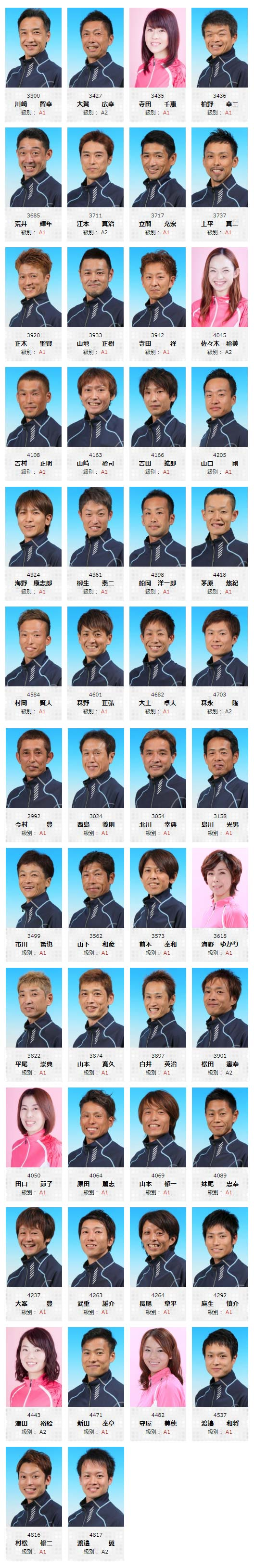 【下関】G1第62回中国地区選手権出走表