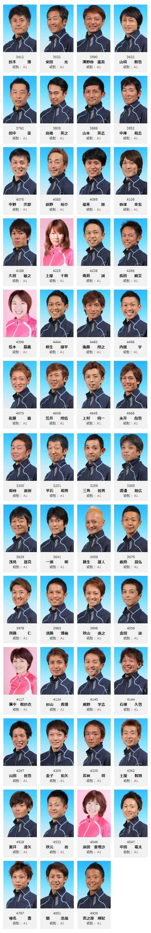 【平和島】G1第64回関東地区選手権出走表