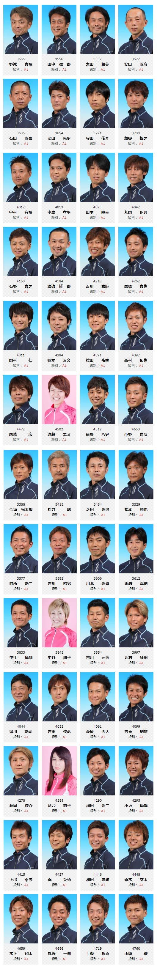 【住之江】G1第62回近畿地区選手権出走表