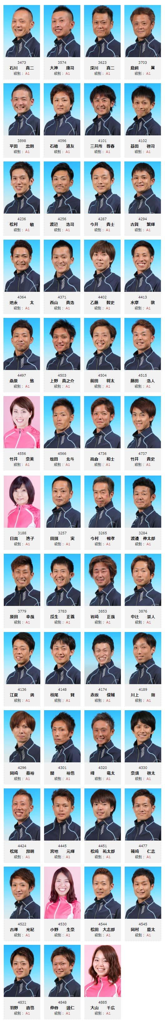 【芦屋】G1第65回九州地区選手権 出走表