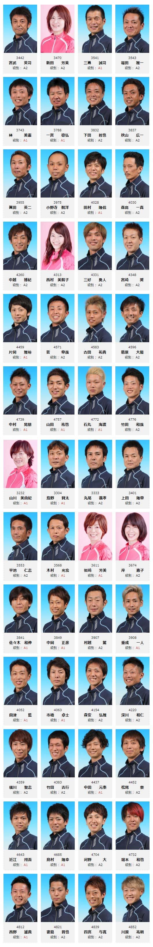 【鳴門】G1第62回四国地区選手権出走表