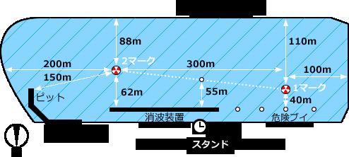 津競艇場の広さや水面特徴