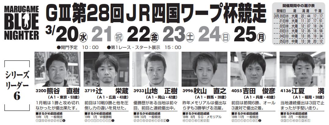 【丸亀競艇予想(3/25)】G3第28・JR四国ワープ杯競走(2019)最終日の買い目はコレ!