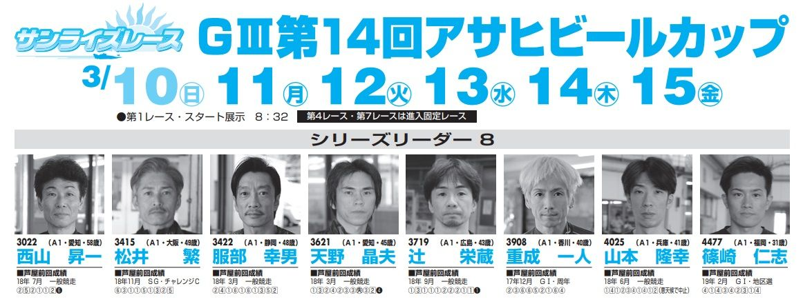 【芦屋競艇予想(3/15)】G3第14回アサヒビールカップ(2019)最終日の買い目はコレ!