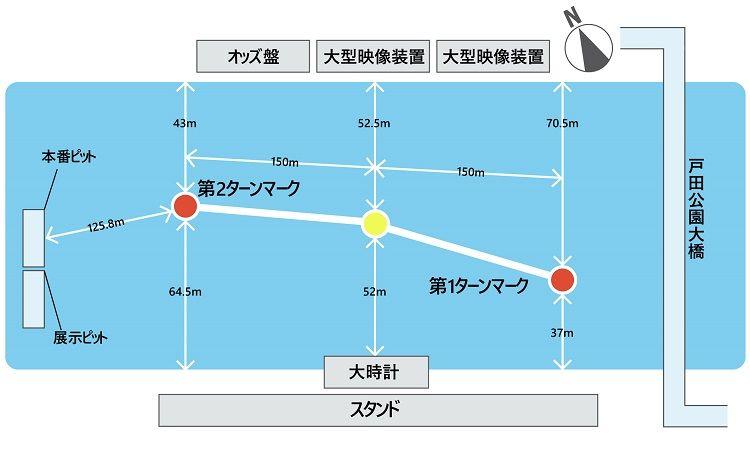 戸田競艇場の水面特徴や広さ