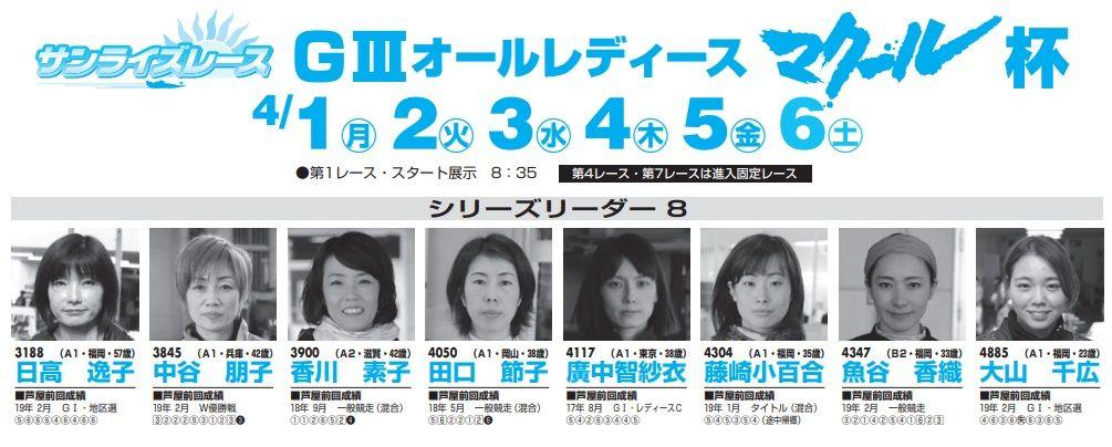 【芦屋競艇予想(4/6)】G3オールレディース・マクール杯(2019)最終日の買い目はコレ!