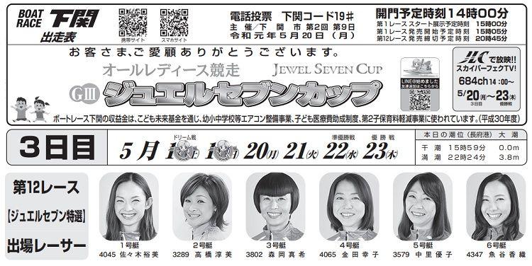 【下関競艇予想(5/20)】G3オールレディース競走-ジュエルセブンカップ(2019)3日目の買い目はコレ!