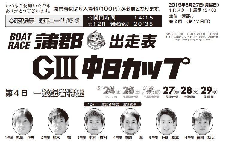 【蒲郡競艇予想(5/27)】G3中日カップ(2019)4日目の買い目はコレ!