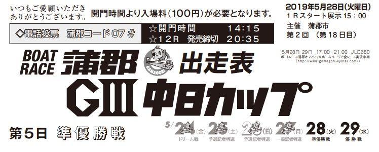 【蒲郡競艇予想(5/28)】G3中日カップ(2019)5日目の買い目はコレ!