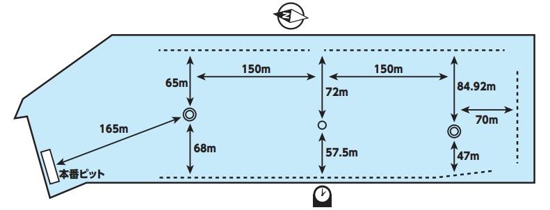 桐生競艇場の広さや水面特徴