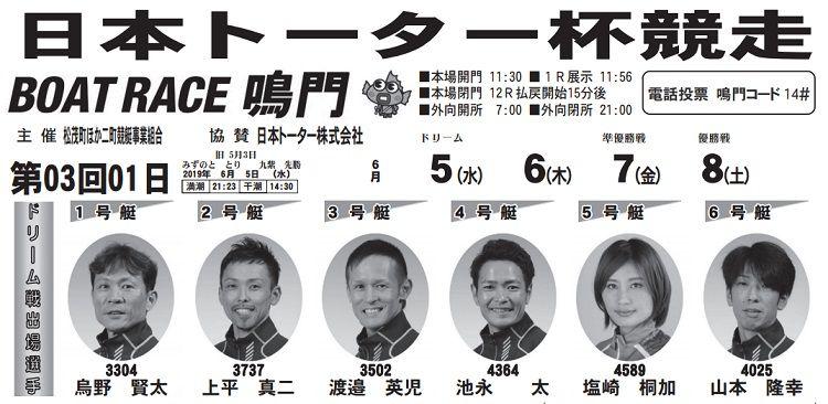 【鳴門競艇予想(6/5)】日本トーター杯競走(2019)初日の買い目はコレ!