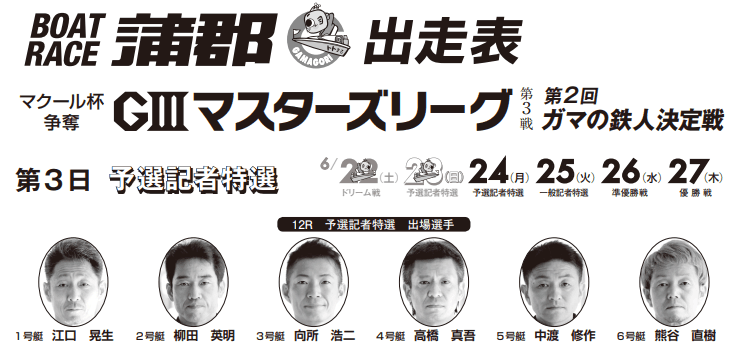 【蒲郡競艇予想(6/24)】G3ガマの鉄人決定戦(2019)3日目の買い目はコレ!