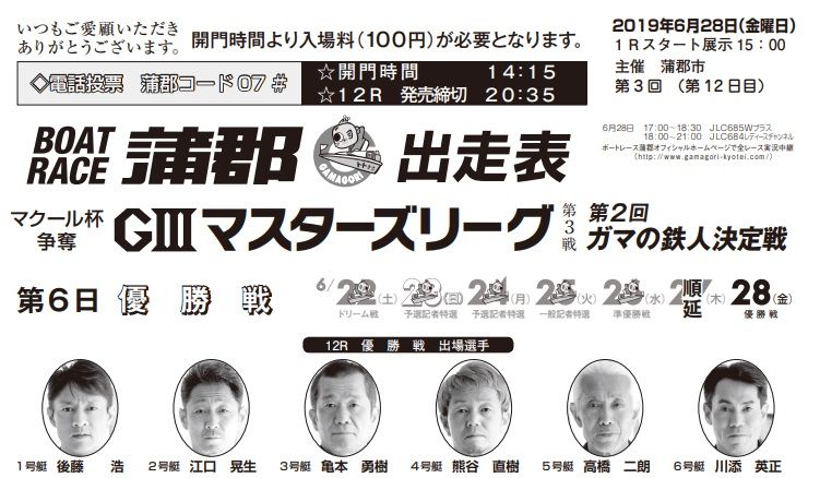 【蒲郡競艇予想(6/28)】G3ガマの鉄人決定戦(2019)最終日の買い目はコレ!