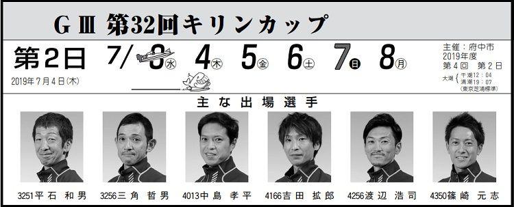 【平和島競艇予想(7/4)】G3第32回キリンカップ(2019)2日目の買い目はコレ!