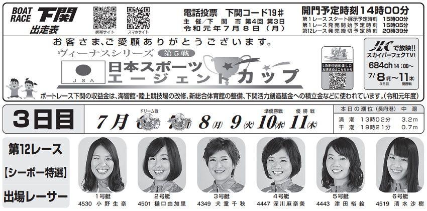 【下関競艇予想(7/8)】日本スポーツエージェントカップ(2019)3日目の買い目はコレ!