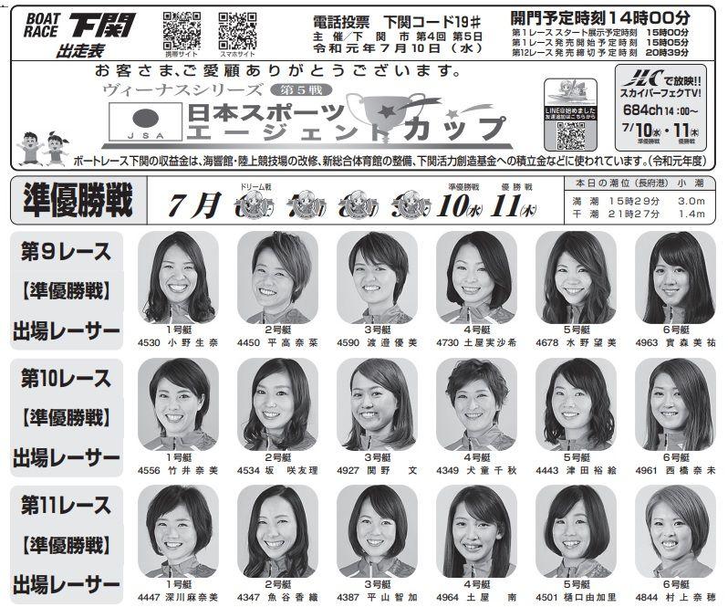 【下関競艇予想(7/10)】日本スポーツエージェントカップ(2019)5日目の買い目はコレ!