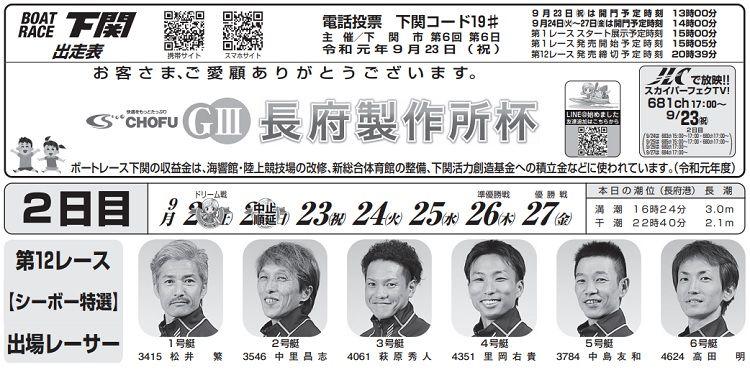 【下関競艇予想(9/23)】G3長府製作所杯(2019)最終日の買い目はコレ!