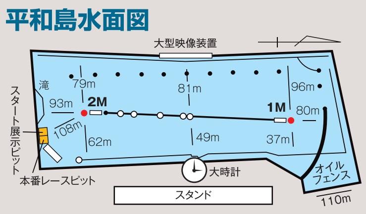 平和島競艇場の広さや水面特徴