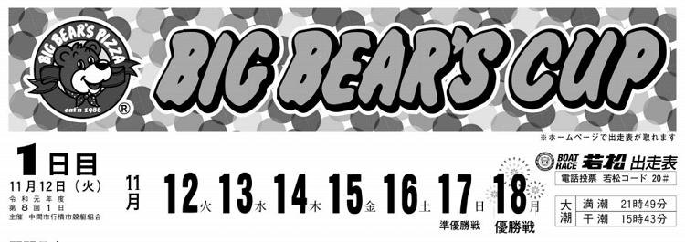 【若松競艇予想(11/12)】ビッグベアーズカップ(2019)初日の買い目はコレ!