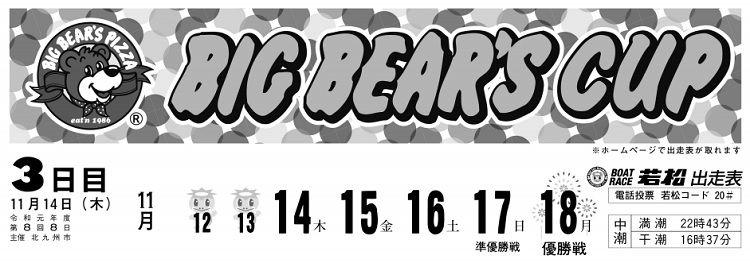 【若松競艇予想(11/14)】ビッグベアーズカップ(2019)3日目の買い目はコレ!