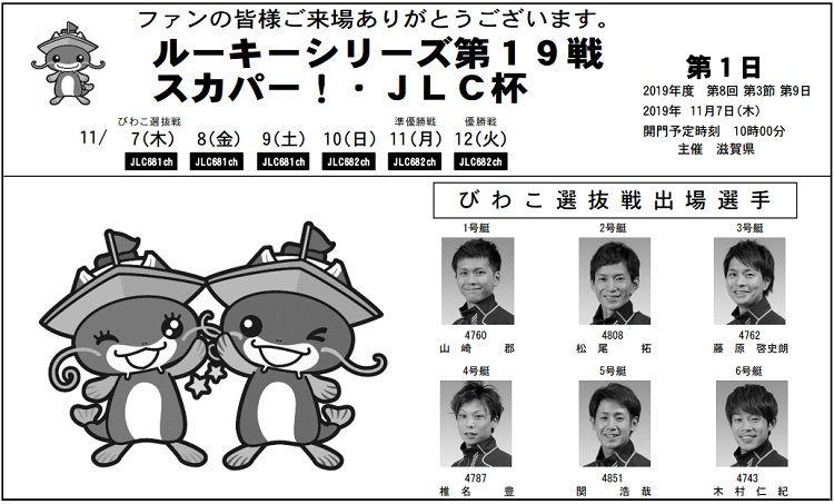 【びわこ競艇予想(11/7)】ルーキーシリーズ第19戦-スカパー!・JLC杯(2019)初日の買い目はコレ!