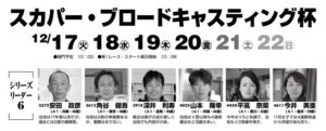 【三国競艇予想(12/17)】 スカパー・ブロードキャスティング杯(2019)初日の買い目はコレ!